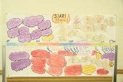 SIARI35-21